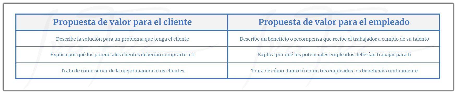 propuesta-de-valor-que-es